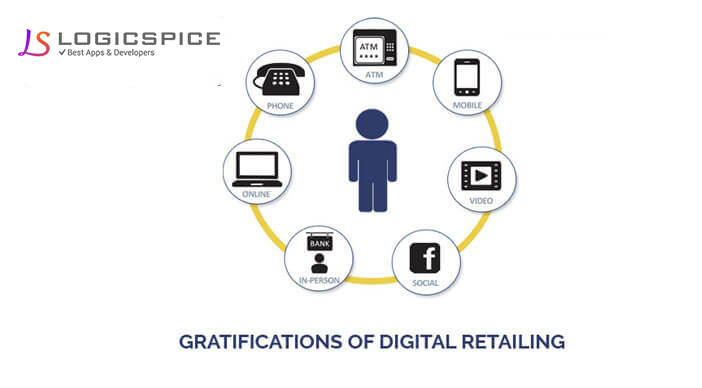 Gratifications Of Digital Retailing