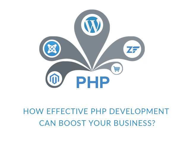 Why Prefer PHP Development Services