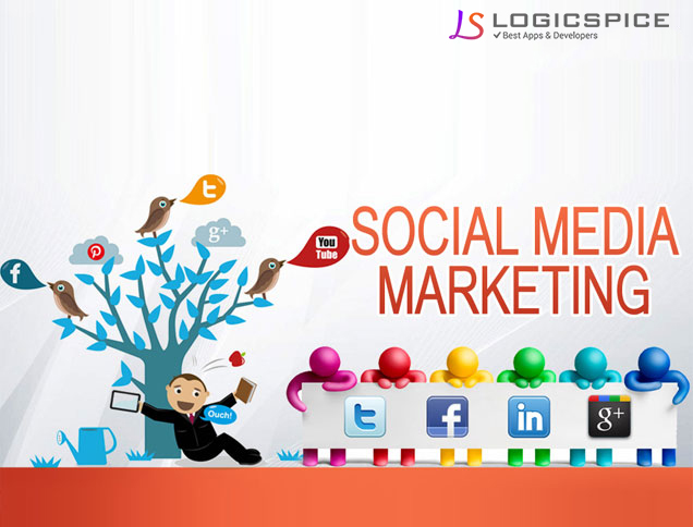 Successful Social Media Marketing Strategy