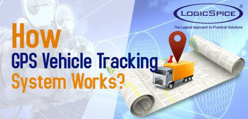 How GPS Vehicle Tracking System Works?