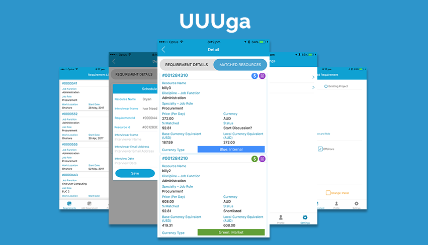 B2B Resource Management Marketplace App Name : Uuuga
