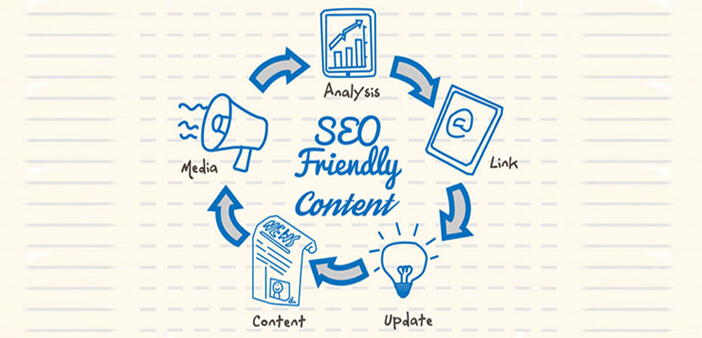 SEO Friendly Architecture - Approhire