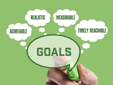 Identify your business goals
