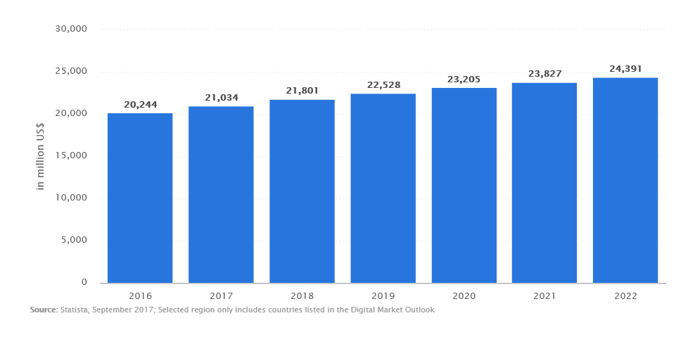 Car Rental Statistics