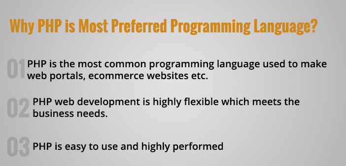Why PHP is the most preferred programming language