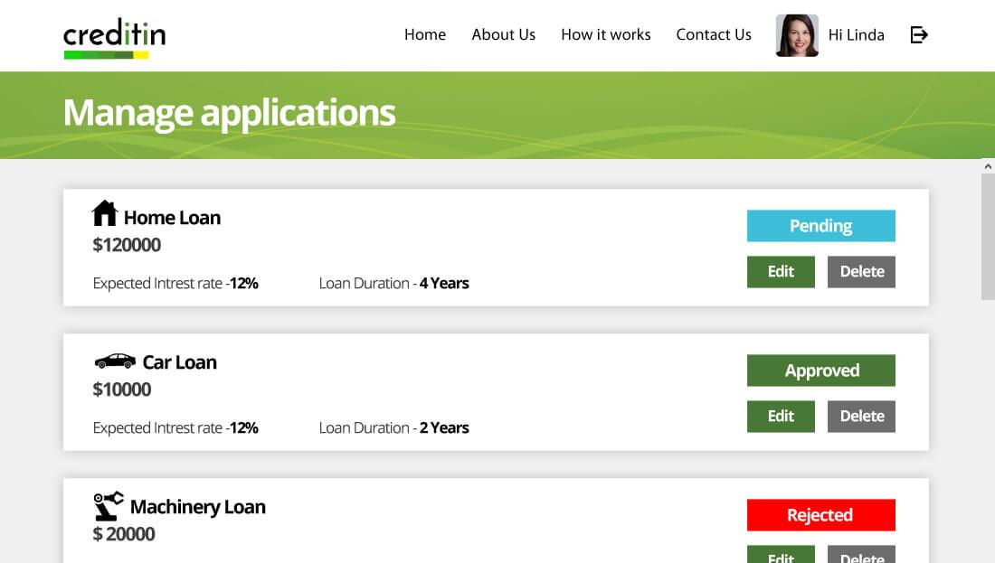 Loan Borrower Management