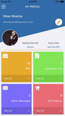 best iphone, android apps
