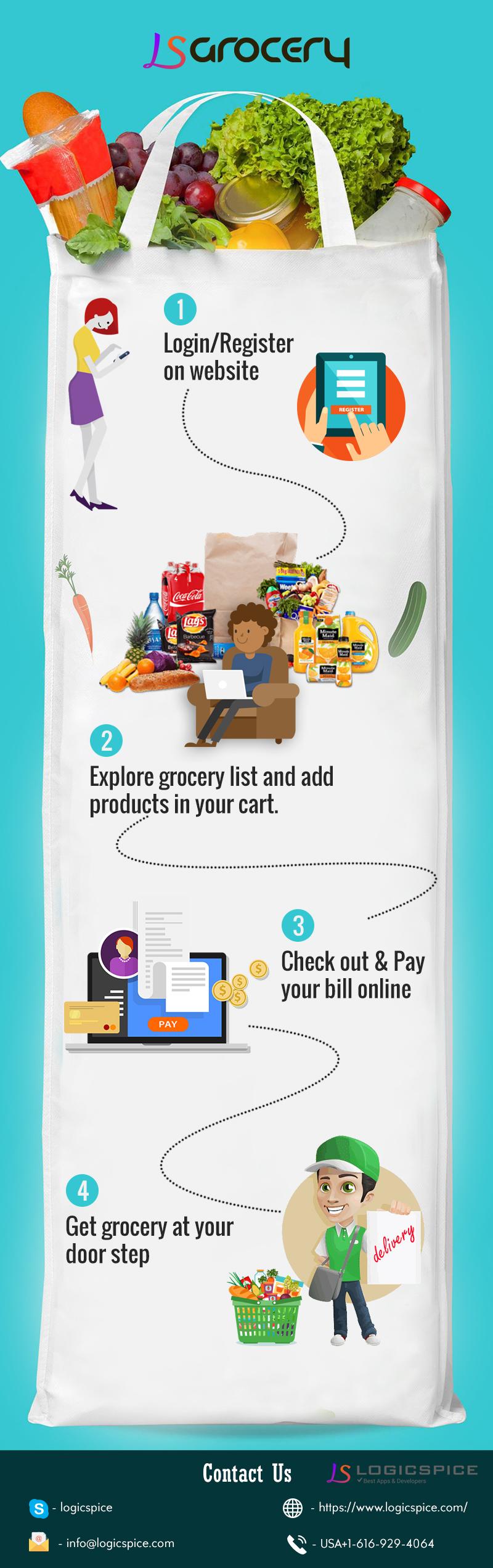Online Grocery Store Script