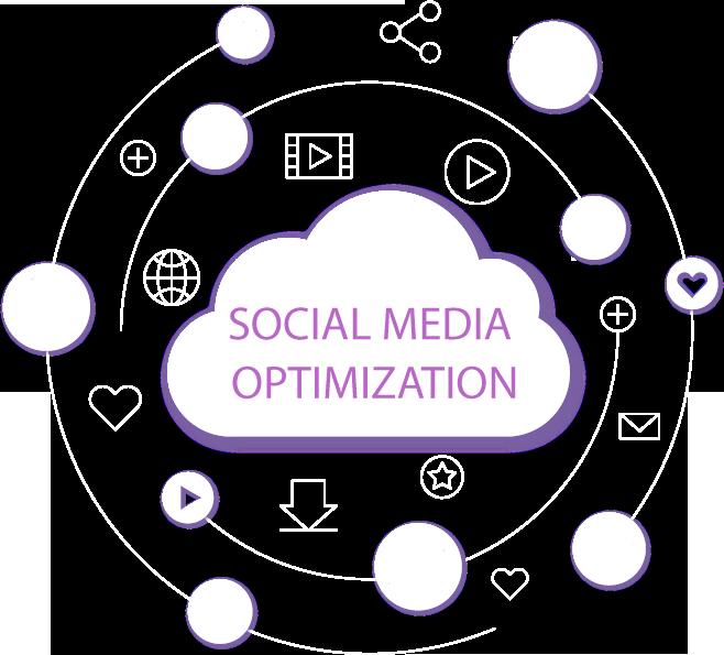 Social_Media_Optimization_Services